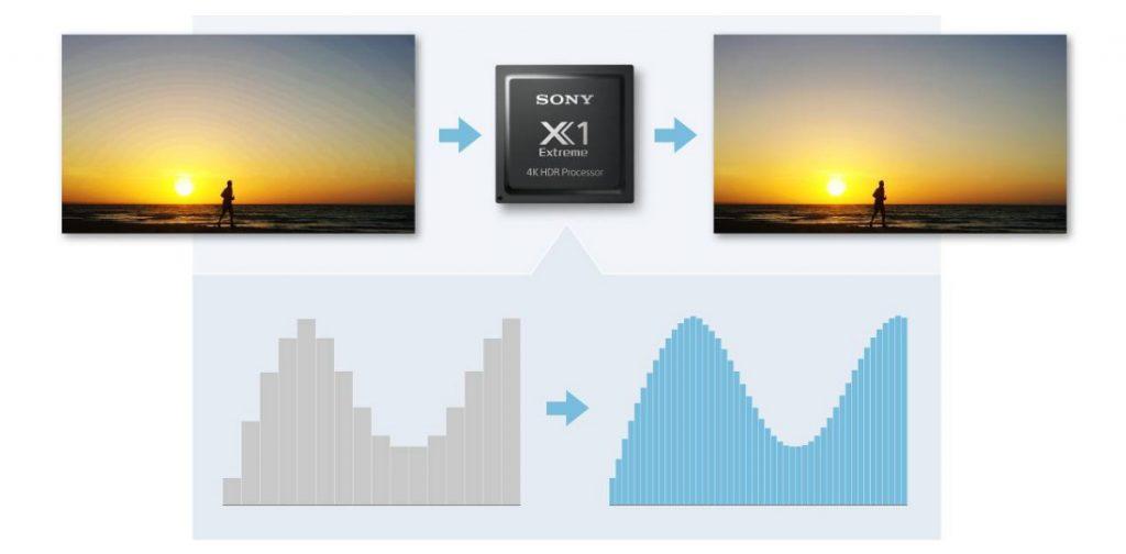 Обработка изображения процессором, максимальное количество цвета в изображении