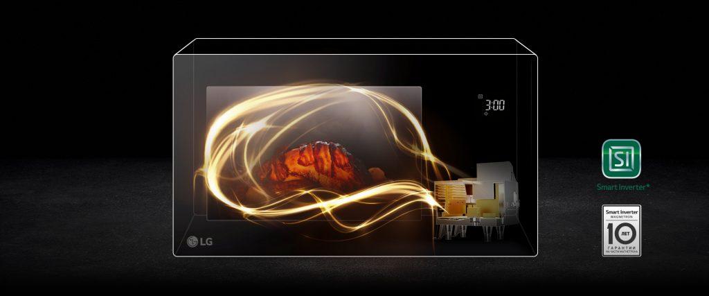 Технология Smart Inverter от LG
