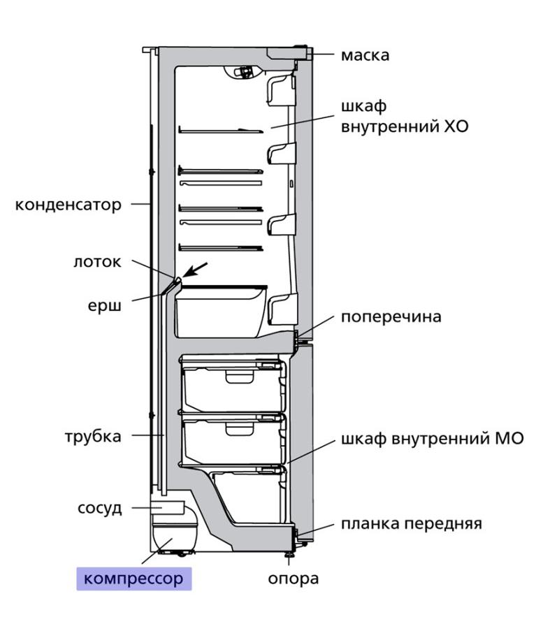 Схема крапельної системи охолодження