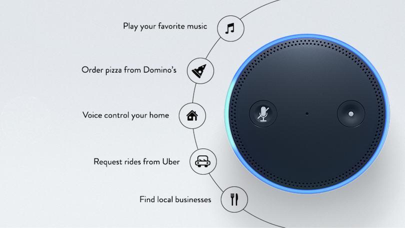 Функції Amazon Echo Alexa