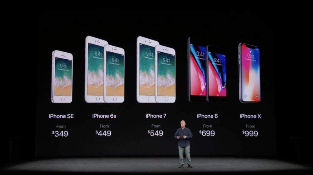 Порівняння IPhone