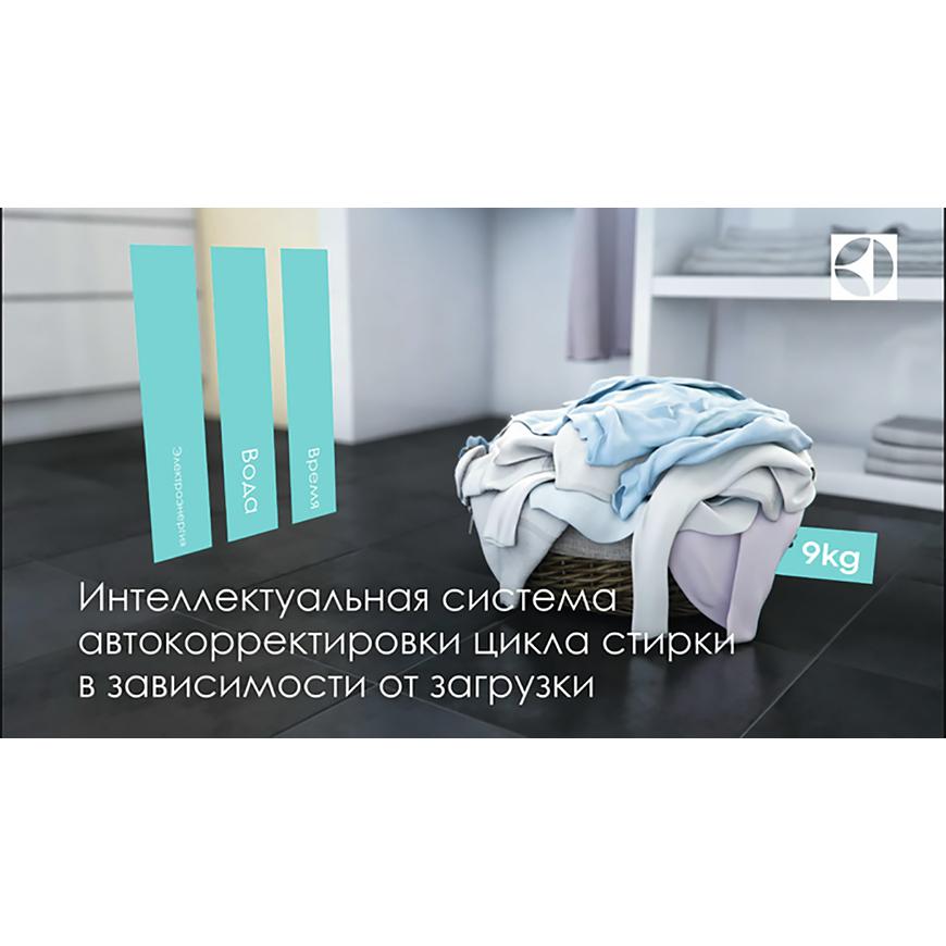 Інтелектуальна система коригування циклу прання