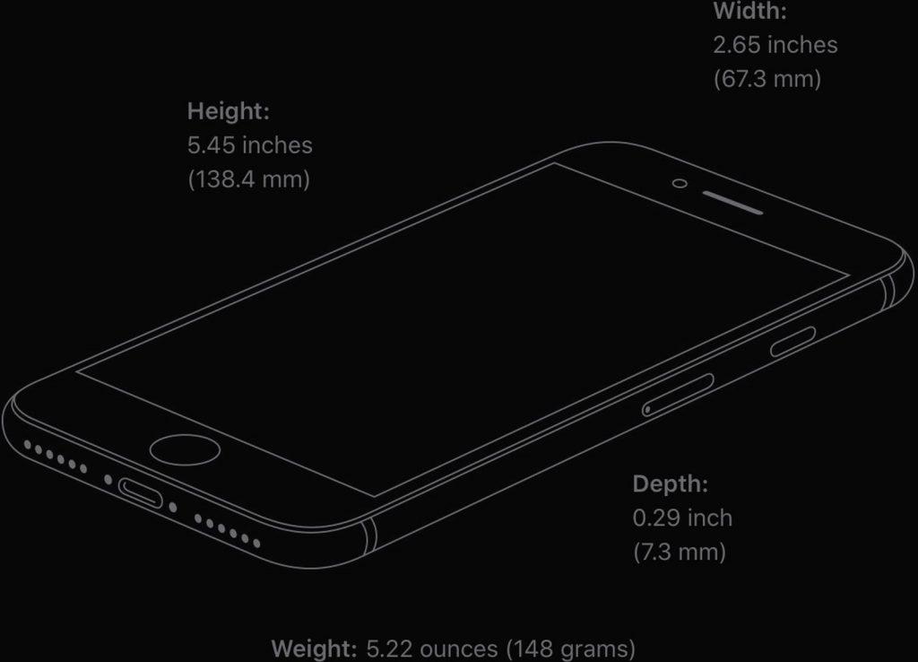 iPhone SE 2020 размеры