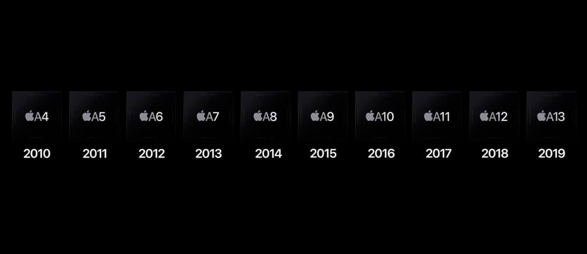 Новое поколение процессоров ARM
