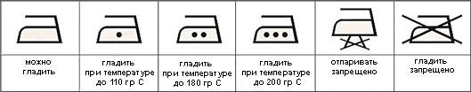 Ярлык на одежде с условными обозначениями по уходу